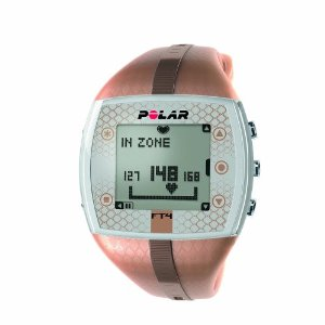 Heart Rate Monitor Reviews Bestselling Womens Monitor