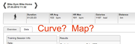 PPT.com Missing Curve and Map Tab
